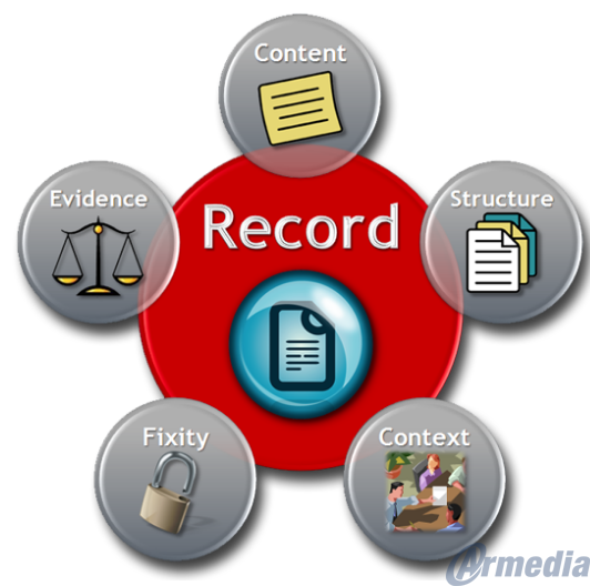 What is a record?
