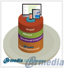 Drupal and Alfresco