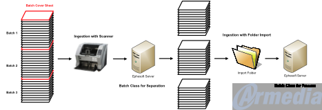 Ephesoft- Batch Separator Image 1