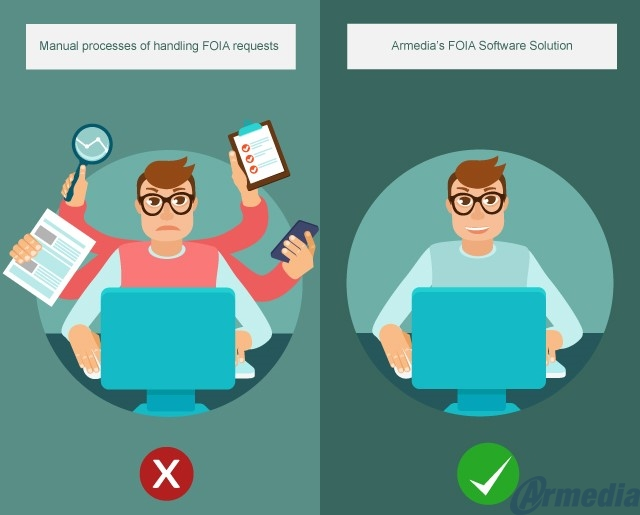 man struggling to finish job on time vs man with FOIA software solution