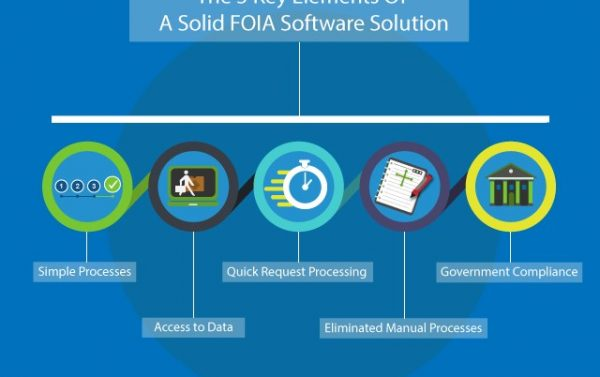 the 5 key elements of a solid FOIA software solution
