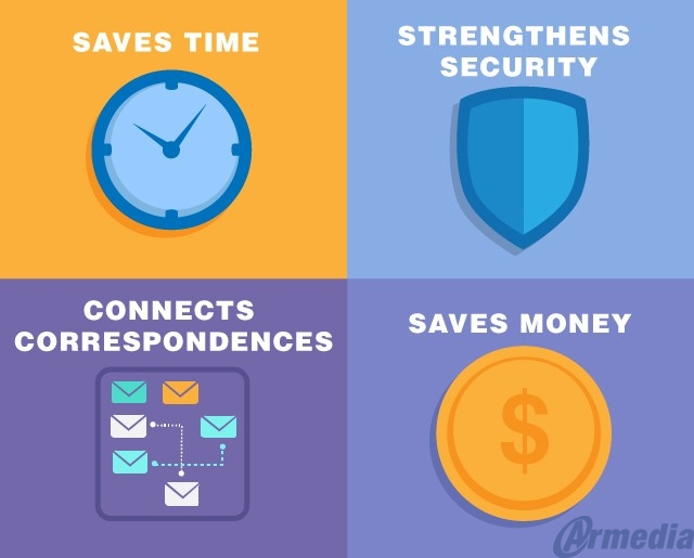 correspondence management addresses your organization needs