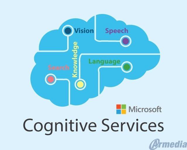 Microsoft Azure Cognitive Services Face API