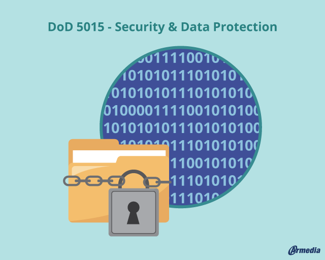 DoD 5015 compliant software for security and data protection