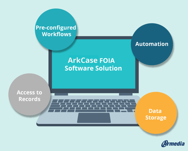 ArkCase, a cost-effective, FedRAMP compliant FOIA software solution