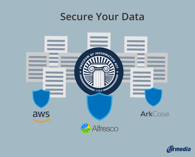 ArkCase FOIA software solution