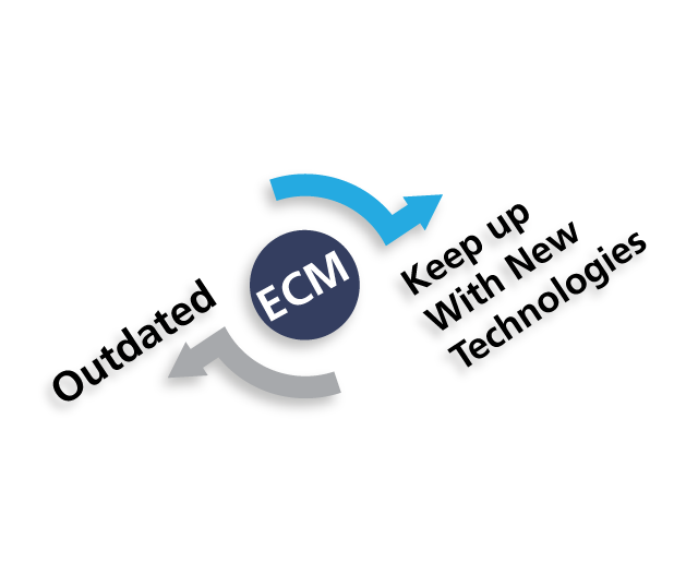 outdated ECM