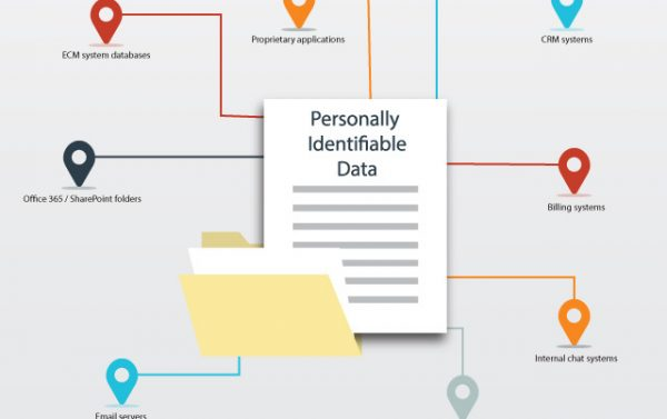 why every enterprise needs DSAR Software-Searching for Personally Identifiable Information