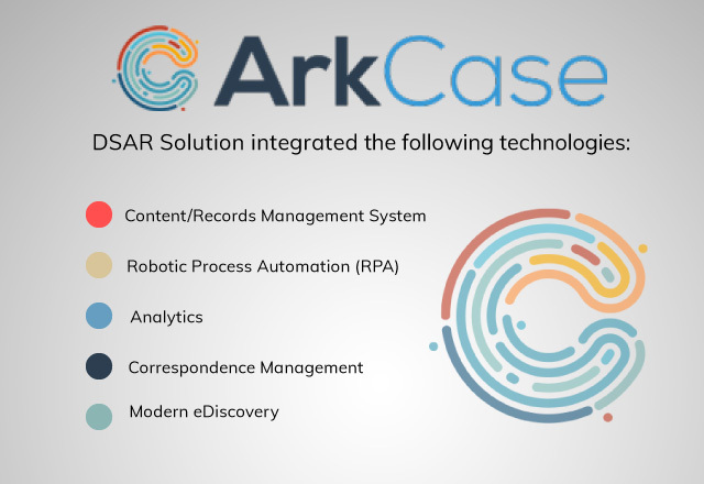 ArkCase DSAR Solution