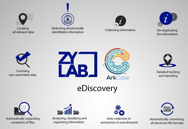 ZYLAB'S-EDISCOVERY
